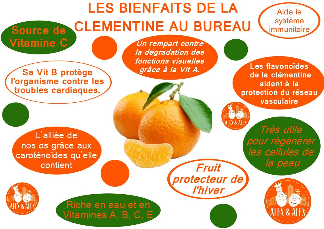 Préférence Livraison de corbeilles de fruits en entreprise - la Clémentine HS67