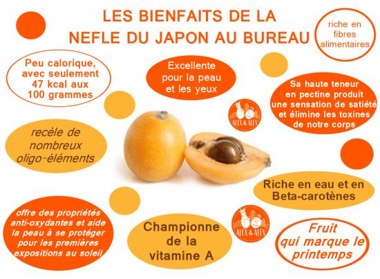 Les bienfaits de la n fle du japon alex et alex - Confiture de nefles du japon ...