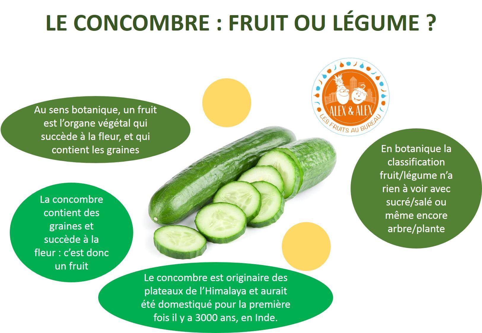 Concombre fruit ou l gume - Haricot vert fruit ou legume ...