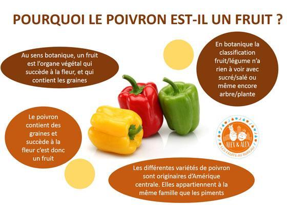 Poivron : fruit ou légume ?