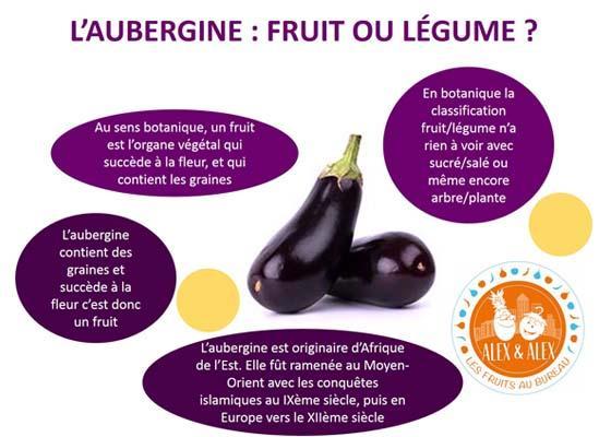 Aubergine : fruit ou légume