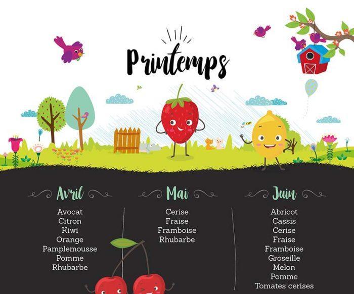 Fruits de saison : le calendrier