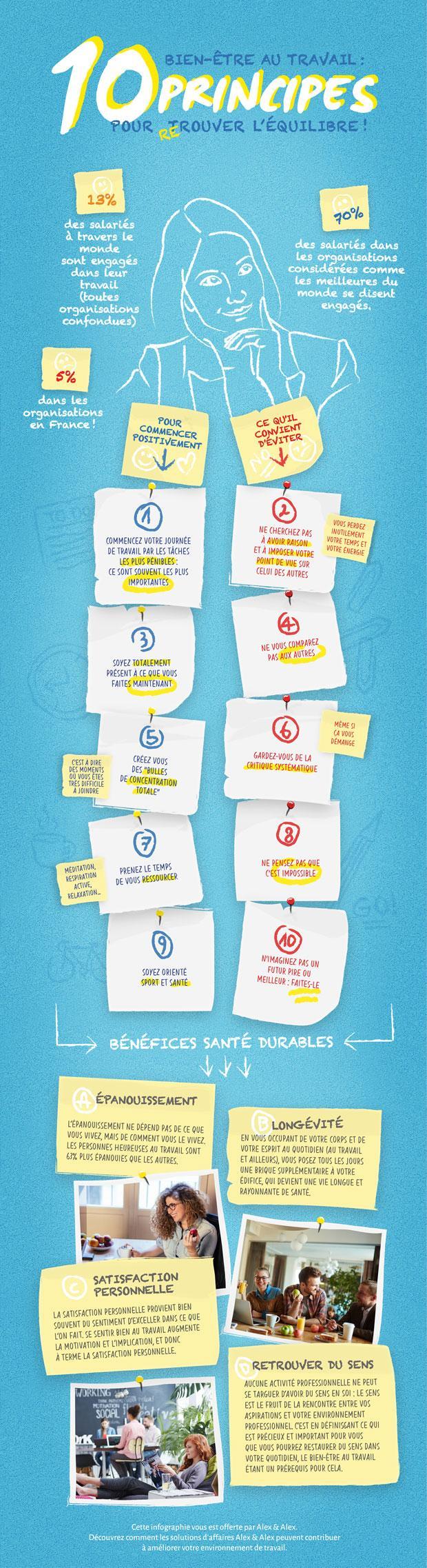 Bien-être au travail : 10 principes pour (re)trouver l'équilibre