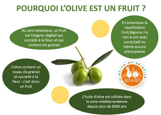L'olive : fruit ou légume ?
