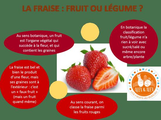 Fraise fruit ou légume