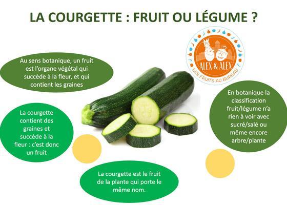 La courgette : fruit ou légume ? Pourquoi la courgette est un fruit !