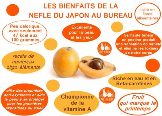 Nèfle du Japon : bienfaits
